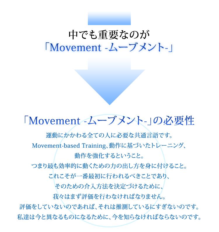 Movement -ムーブメント-